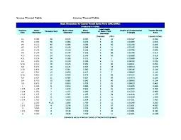 Machinist Conversion Chart Metric Table Equitakids Com