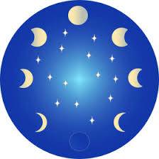 Moon Birth Chart Lunar Phases In Natal Chart