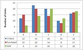 E Xcel Tuts Comparison Charts With Excel