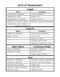 Units Of Time Chart Units Of Measurement Table By Linda Dang Teachers Pay Teachers