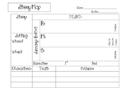 Character Setting Plot Chart Story Map For Plot Summary Character Traits Setting