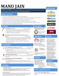 Resume Format For Php Developer Fresher Beautiful Elizabeth Stone