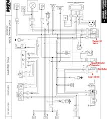 ktm exc wiring diagram ktm wiring diagrams online protecting your plated ktm adventure rider description wiring diagram