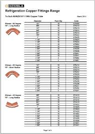 Air Conditioning Copper Pipe Size Chart Refrigeration Copper Sizes Neivacolaborativa Co