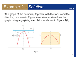 15 example 2 solution the graph of the parabola together with the focus and