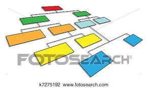 3d Organizational Chart Drawing K7275192 Fotosearch