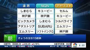 日経 株価 検索