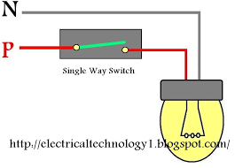 wiring light switch how to control a lamp by 1 way switch wiring light switch how to control a lamp by a single way or one