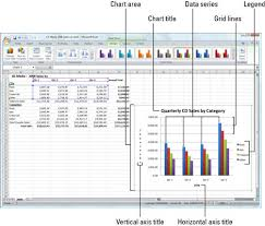 How To Draw A Column Chart In Excel 2007 Getting To Know The Parts Of An Excel 2007 Chart Dummies