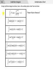 Math_1432_test02_reference Slides Pdf 5 6 Indefinite