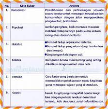 Asvi warman adam (c1) e. Kunci Jawaban Bahasa Jawa Kelas 4 Halaman 71 Kunci Jawaban