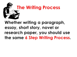 english mr rinka lesson writing an essay steps  2 the writing process whether writing a paragraph essay short story novel or research paper you should use the same 6 step writing process