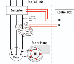 fan status monitoring on fan coil units veris industries h808 wiring example
