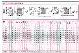 Motor Frame Size Chart 23 Unexpected Nema Motors Chart Frame Sizes