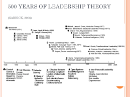 leadership theory basics of leadership