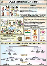 Buy Constitution Of India Chart 70x100cm Book Online At