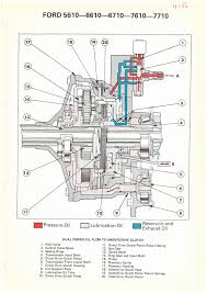 5610 ford tractor wiring diagram wiring diagram libraries 5610 ford tractor wiring diagram