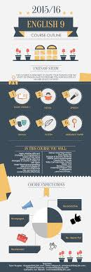 Piktochart amp; Classroom The In Education Infographics OSfTOrpwq