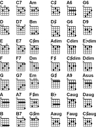 Basic 4 String Bass Chord Chart 56 Efficient 4 String Banjo Chord Chart Printable