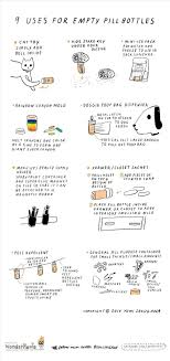 9 Ingenious Uses for Empty Pill Bottles « The Secret Yumiverse ...