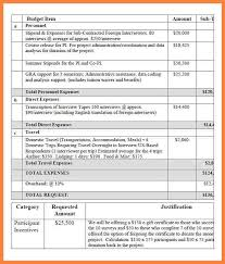 simple budget proposal template budget proposal format korest jovenesambientecas co