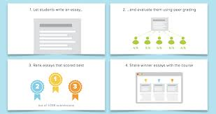 peer review in online education learning and from each  peer review in online education essay contest