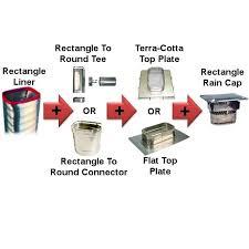 rectangle chimney liner kits rectangle flex stainless steel liner kits