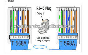 diagrams cat5e wiring diagram how to wire your house with rj45 wiring diagram at Cat5e Wiring Diagram