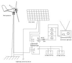 wind turbine wiring diagram wiring diagram and hernes sunforce wind turbine wiring diagram schematics and diagrams
