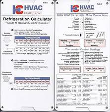 410a Head Pressure Chart New Refrigerant Guide Back Head Pressure Temperature Hvac