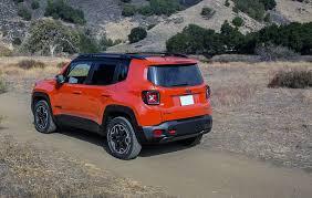 2018 jeep renegade trailhawk. Wonderful Trailhawk 2018 Jeep Renegade Trailhawk Red Reliability 2017 To
