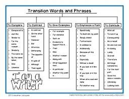 transitions words compare contrast essays