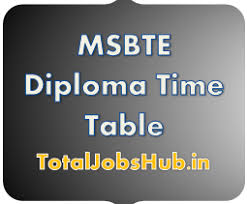 msbte diploma time table summer s nd th th sem msbte diploma time table