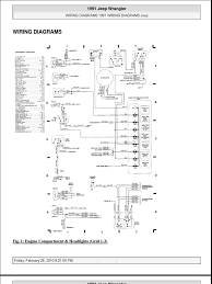 wiring diagram 1991 jeep wrangler fsm jeep yj wiring diagram 1991 jeep wrangler wiring diagram
