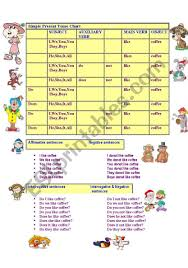 Simple Present Tense Chart Esl Worksheet By Sagar73