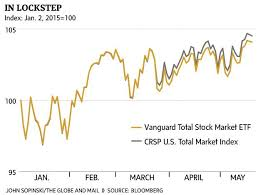 Why This Vanguard Etf Is Almost Perfect The Globe And Mail