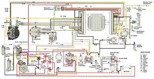 luxury boat wiring diagram with pontoon health shop me boat wiring tips luxury boat wiring diagram with pontoon