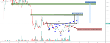 Aion Btc Daily Tf Analysis Coinmarket Cryptocurrency