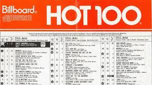Billboard Charts 1973 Top 100 One Hits Wonders Wfuv