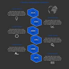 Infographic Timeline. Company History Template. Biggest Milestones ...