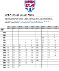 Birth Year Chart Birth Year Season Matrix Chart