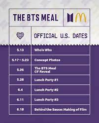 The recipe is inspired by famous recipes all the way from mcdonald's south korea. Mcdonald S On Twitter Pov U Were Waiting For A Sign To Turn On Notifications Btsmeal