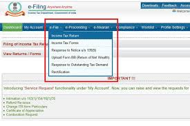 Itr Filing Process How To Prepare And File Itr Completely
