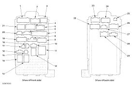honda crv wiring diagram copy 2007 honda cr v engine diagram fuse 1998 Honda CR-V Engine Diagram gallery of honda crv wiring diagram copy 2007 honda cr v engine diagram fuse box auto genius rear