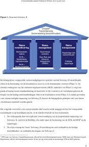 Consultatiedocument SOLVENCY II BASIC. Nieuw toezichtkader voor  natura-uitvaart verzekeraars en kleine schade- en levensverzekeraars.  Reacties t.a.v. - PDF Free Download