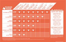 Disney World Ticket Price Chart New Walt Disney World Annual Passes Designs Available