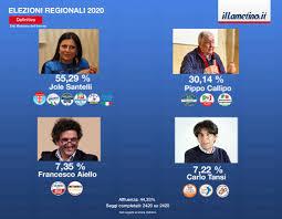 Jole Santelli è la prima donna presidente della Regione ...