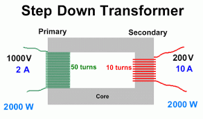 isolation transformers information engineering360 step down transformer winding
