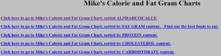Pin By Carol Ross On Health Calories Nutrition Nutrition