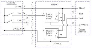 wiring diagram for rv furnace the wiring diagram basic 12v propane furnace wiring diagram basic car wiring diagram